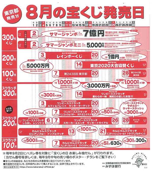 8月の宝くじ発売日