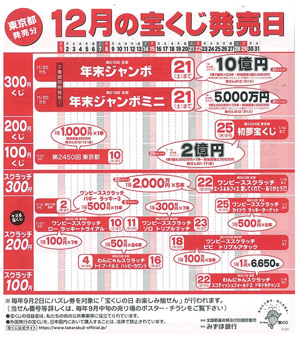 12月の宝くじ発売日
