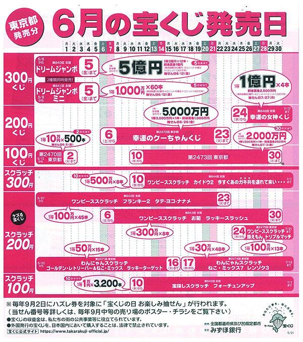 6月の宝くじ発売日!