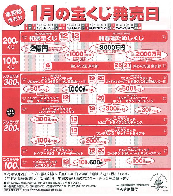 1月の宝くじ発売日!