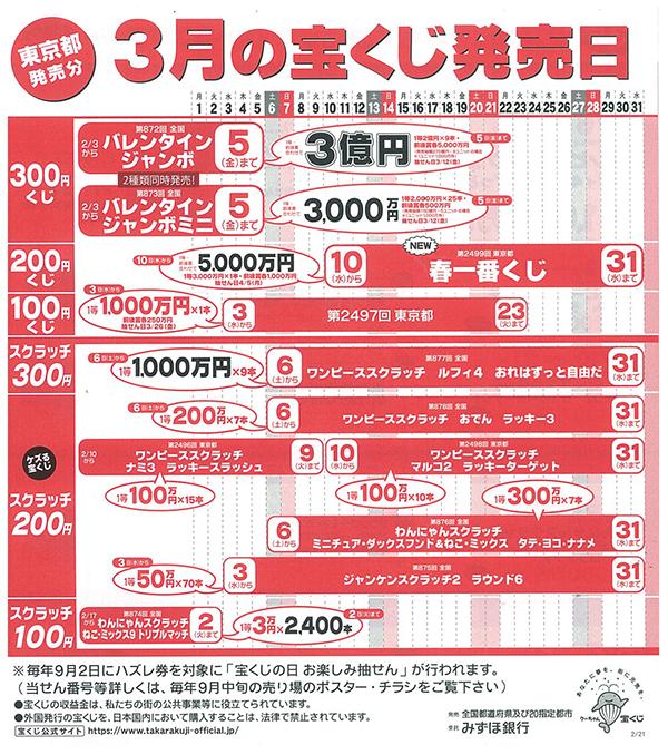 3月の宝くじ発売日!